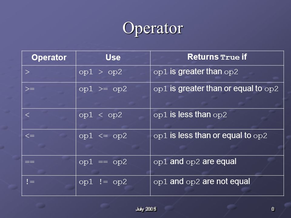 Operator OperatorUse Returns True if >op1 > op2op1 is greater than op2 >=op1 >= op2op1 is greater than or equal to op2 <op1 < op2op1 is less than op2