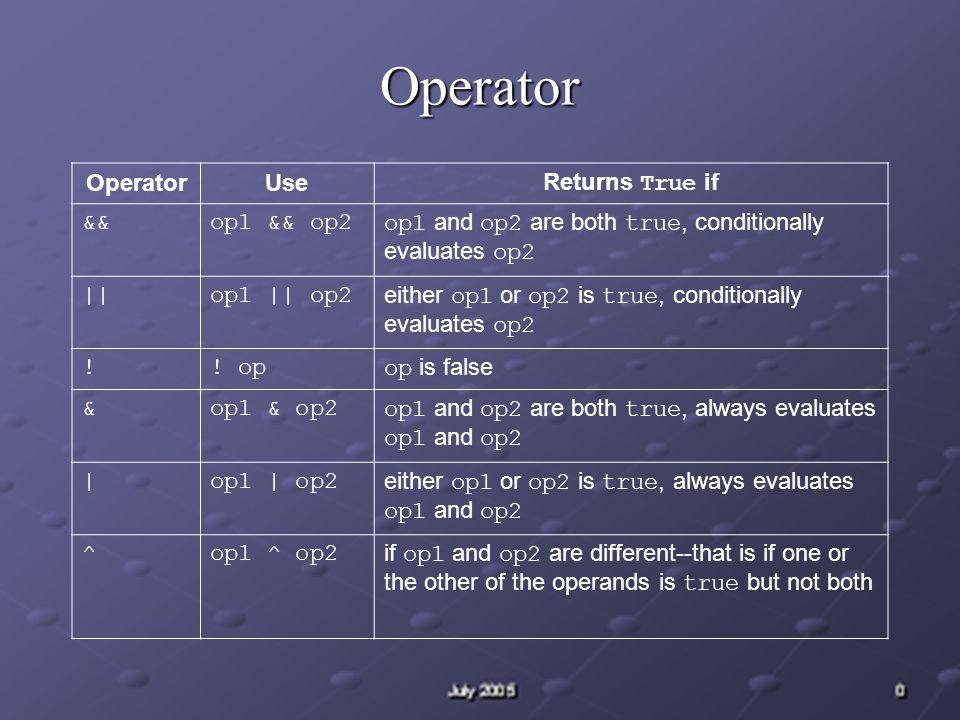 Operator OperatorUse Returns True if &&op1 && op2op1 and op2 are both true, conditionally evaluates op2 ||op1 || op2 either op1 or op2 is true, condit