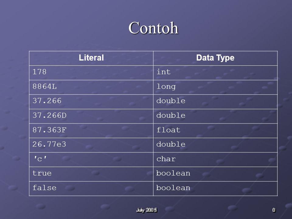 Contoh LiteralData Type 178int 8864Llong 37.266double 37.266Ddouble 87.363Ffloat 26.77e3double c c char trueboolean falseboolean