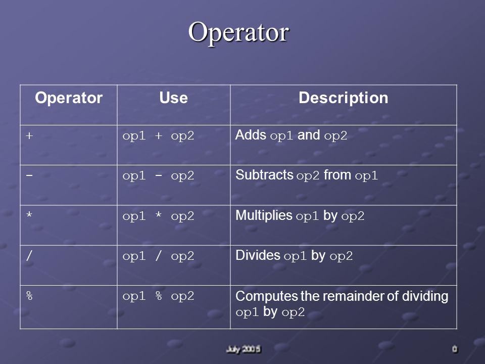 Operator OperatorUseDescription +op1 + op2 Adds op1 and op2 -op1 - op2 Subtracts op2 from op1 *op1 * op2 Multiplies op1 by op2 /op1 / op2 Divides op1 by op2 %op1 % op2 Computes the remainder of dividing op1 by op2