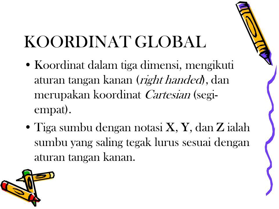 KOORDINAT GLOBAL Koordinat dalam tiga dimensi, mengikuti aturan tangan kanan (right handed), dan merupakan koordinat Cartesian (segi- empat).