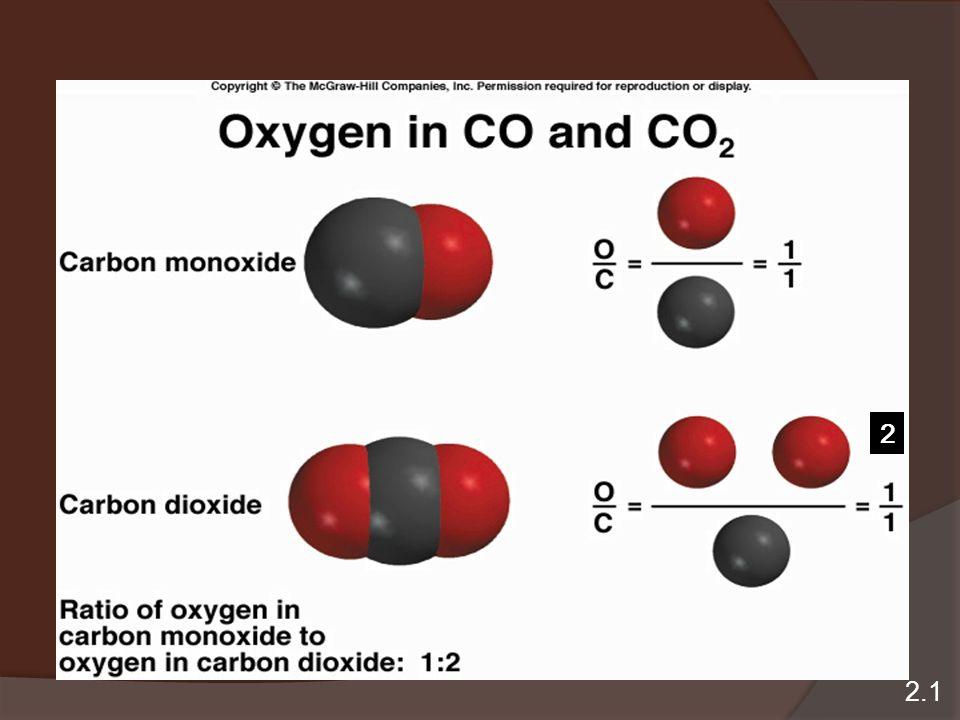  Bila massa dari salah satu elemen dalam kedua sampel itu sama, maka massa dari elemen yang lain berada dalam perbandingan dari angka yang kecil dan