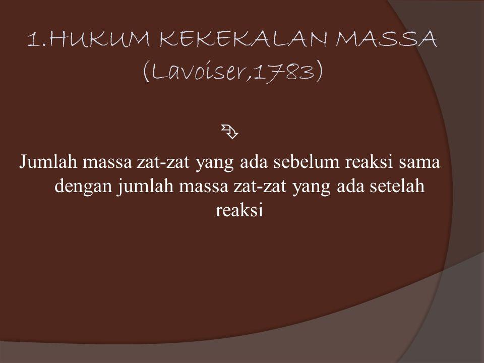 1.HUKUM KEKEKALAN MASSA (Lavoiser,1783)  Jumlah massa zat-zat yang ada sebelum reaksi sama dengan jumlah massa zat-zat yang ada setelah reaksi