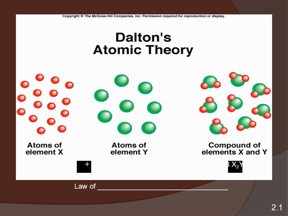 Moles of elements 1 mol Mg = 6.02 x 10 23 Mg atoms 1 mol Au = 6.02 x 10 23 Au atoms Moles of compounds 1 mol NH 3 = 6.02 x 10 23 NH 3 molecules 1 mol C 9 H 8 O 4 = 6.02 x 10 23 aspirin molecules Examples of Moles
