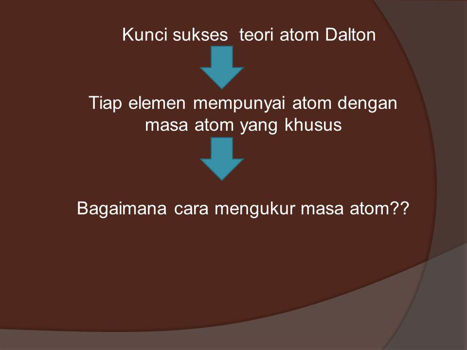 Kunci sukses teori atom Dalton Tiap elemen mempunyai atom dengan masa atom yang khusus Bagaimana cara mengukur masa atom??
