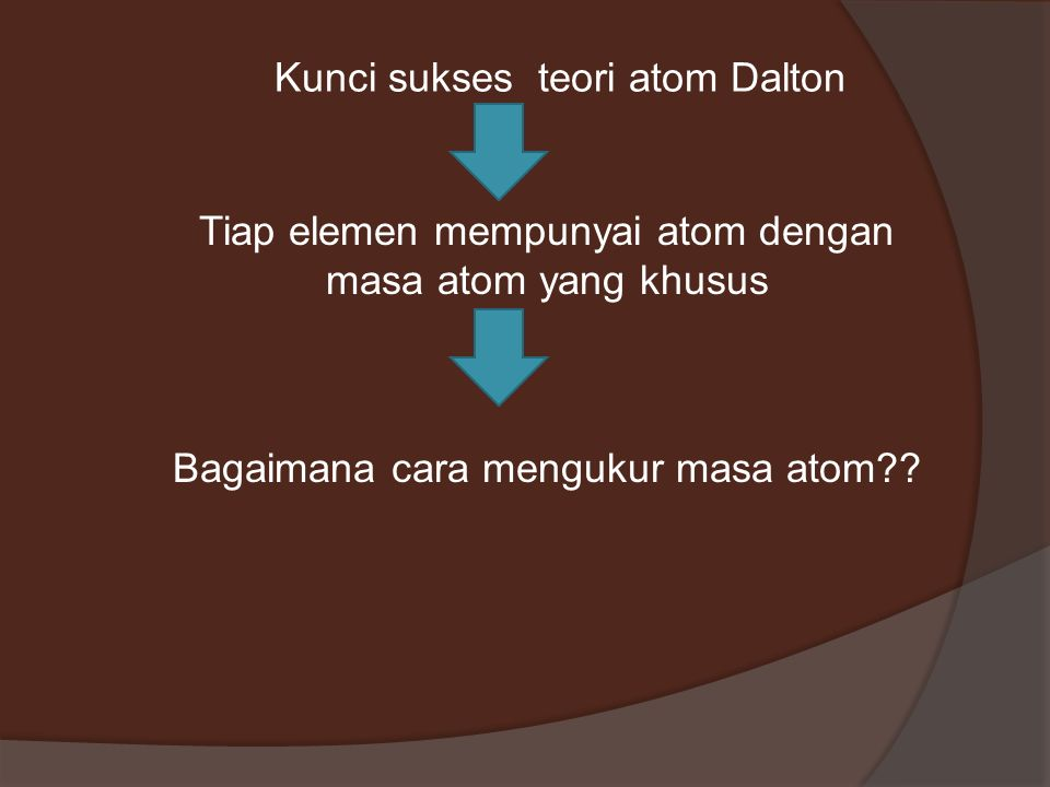 6.02 x 10 23 particles 1 mole or 1 mole 6.02 x 10 23 particles Avogadro's Number as Conversion Factor