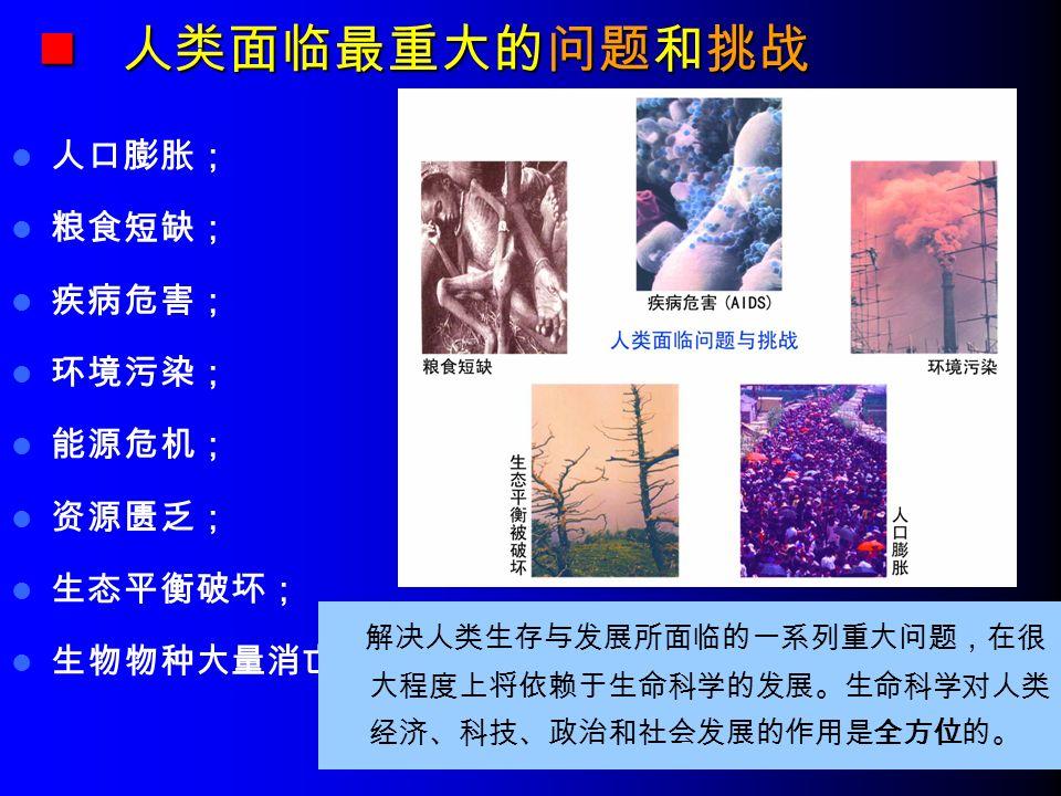 人类面临最重大的问题和挑战 人类面临最重大的问题和挑战 人口膨胀; 粮食短缺; 疾病危害; 环境污染; 能源危机; 资源匮乏; 生态平衡破坏; 生物物种大量消亡。 解决人类生存与发展所面临的一系列重大问题,在很 大程度上将依赖于生命科学的发展。生命科学对人类 经济、科技、政治和社会发展的作用是全方位的。