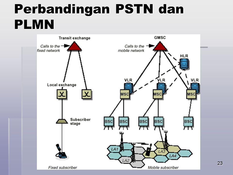 Jaringan Telekomunikasi24 Elemen PLMN  Elemen PLMN terdiri dari 1.Elemen jaringan untuk user (trafik) 2.Elemen jaringan sebagai database 3.Elemen jaringan untuk tambahan jaringan pintar (IN) 4.Elemen jaringan untuk operasi dan pemeliharahan (O&M) 5.Elemen jaringan untuk signaling 6.Elemen jaringan untuk transport dan transmisi Note : pada bab ini diberikan contoh untuk jaringan GSM