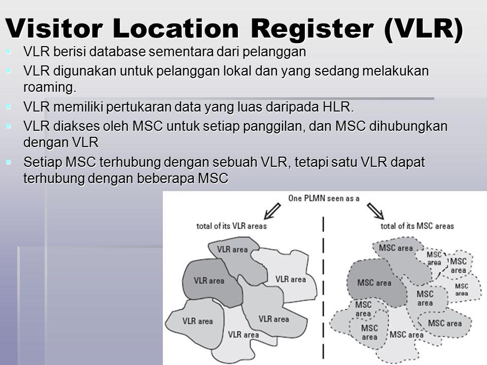 Jaringan Telekomunikasi59 Authentication Center (AuC)  Berisi parameter authentikasi pelanggan untuk mengakses jaringan GSM.