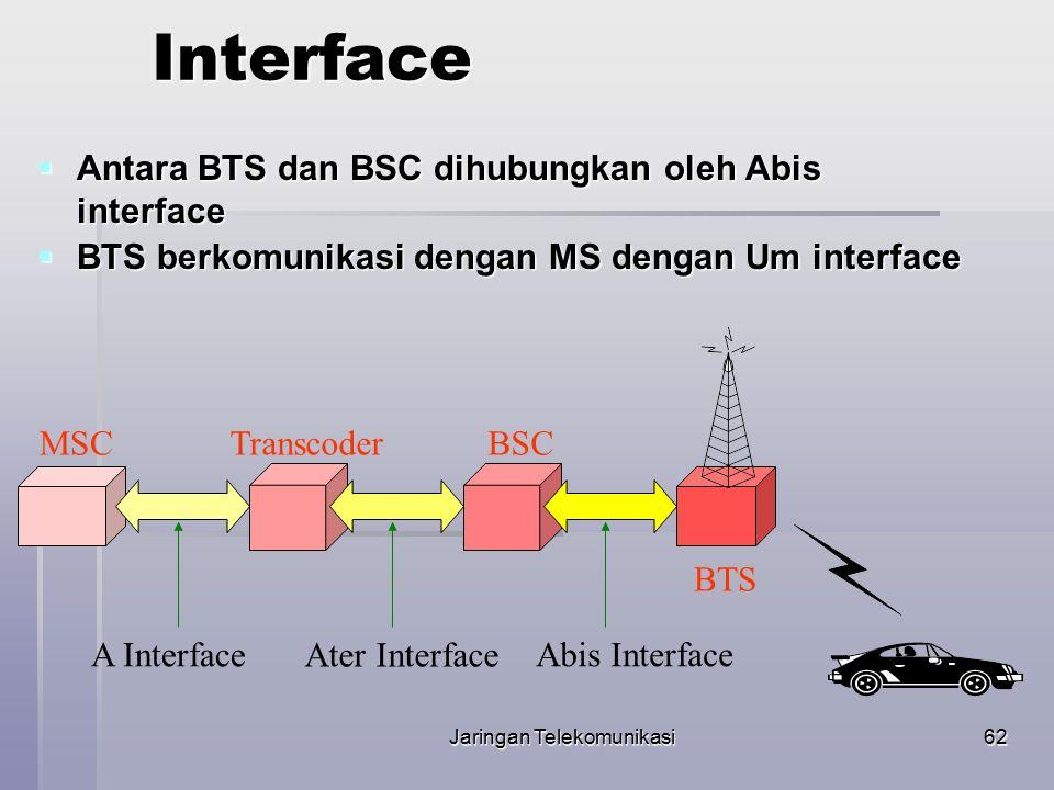 Jaringan Telekomunikasi63 Konsep kanal pada GSM Kanal terdiri dari dua jenis : 1.Kanal fisik:  Satu TimeSlot(TS) frameTDMA merupakan satu kanal fisik  Setiap carrier RF terdiri dari 8 TS(CH 0 – 7) 2.Kanal Logic:  Kanal Trafik (TCH) dapat membawa suara atau data untuk layanan komunikasi.
