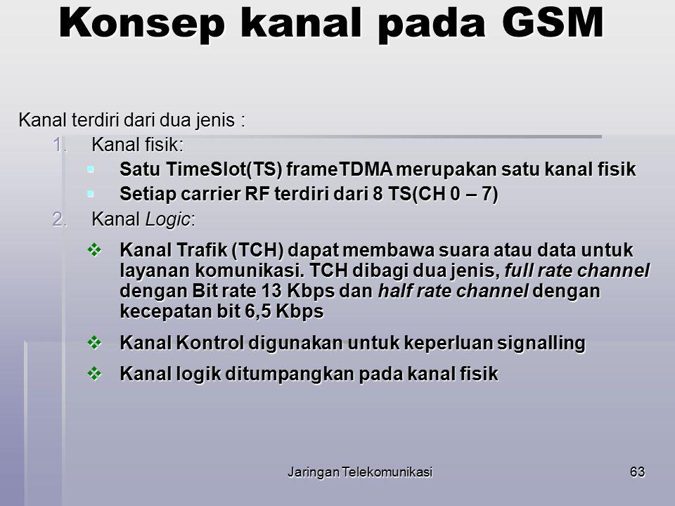 Jaringan Telekomunikasi64 Konsep Kanal GSM