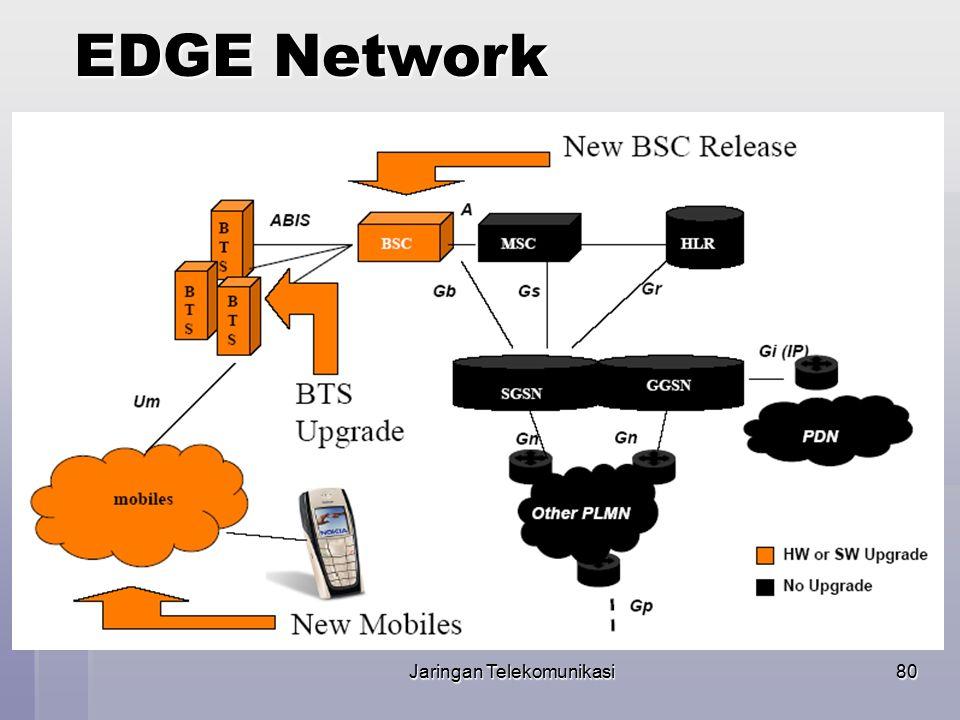 Jaringan Telekomunikasi81