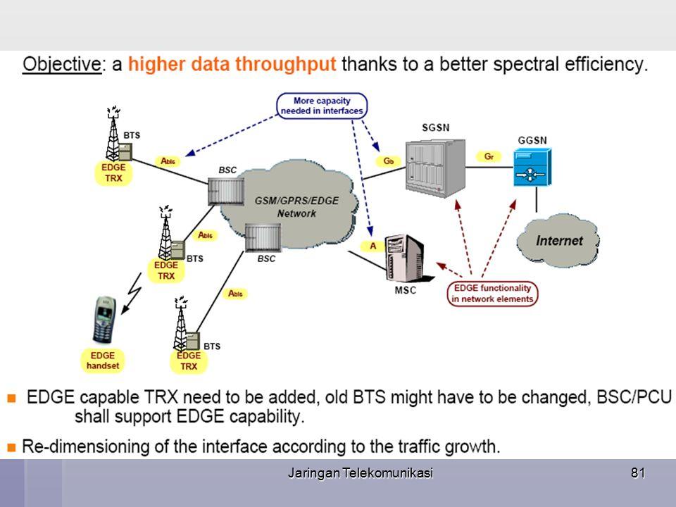 Jaringan Telekomunikasi 82 3G