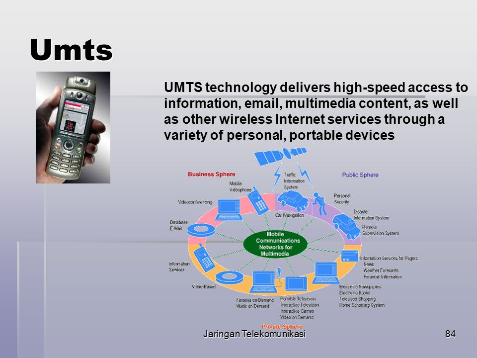Jaringan Telekomunikasi84 Umts UMTS technology delivers high-speed access to information, email, multimedia content, as well as other wireless Interne