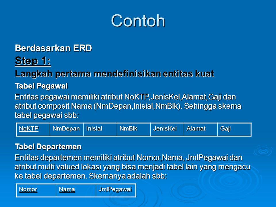 Contoh Berdasarkan ERD NoKTPNmDepanInisialNmBlkJenisKelAlamatGaji Step 1: Langkah pertama mendefinisikan entitas kuat Tabel Pegawai Entitas pegawai me