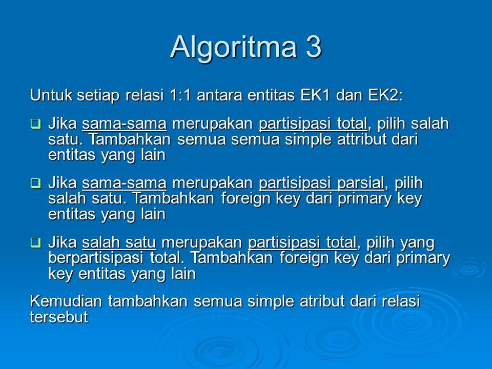 Algoritma 3 Untuk setiap relasi 1:1 antara entitas EK1 dan EK2:  Jika sama-sama merupakan partisipasi total, pilih salah satu. Tambahkan semua semua