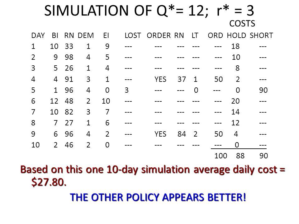 SIMULATION OF Q*= 12; r* = 3 COSTS DAY BI RN DEM EI LOST ORDER RN LT ORD HOLD SHORT 110 33 1 9 --- --- --- --- --- 18 --- 2 9 98 4 5 --- --- --- --- -