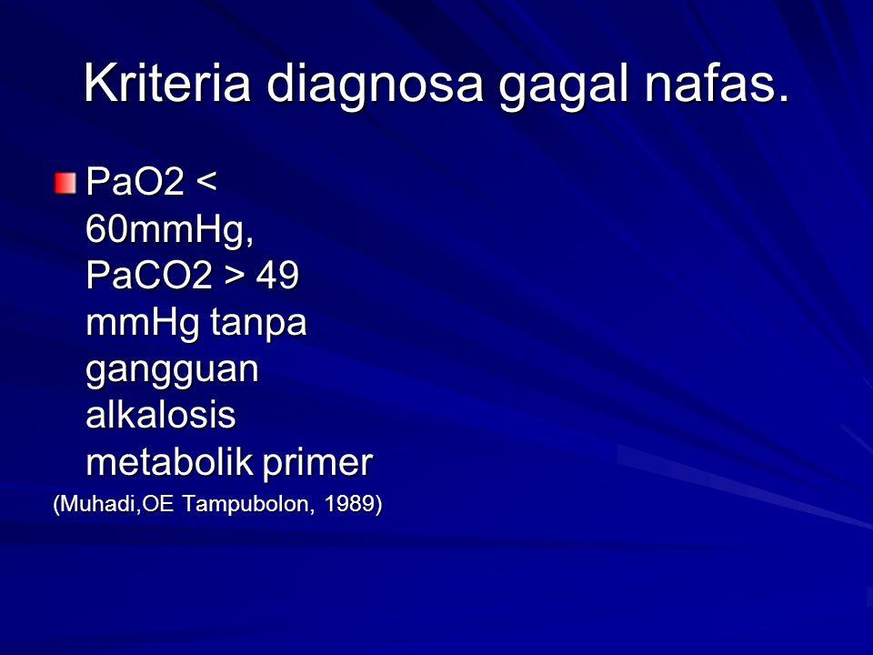 Kriteria diagnosa gagal nafas.
