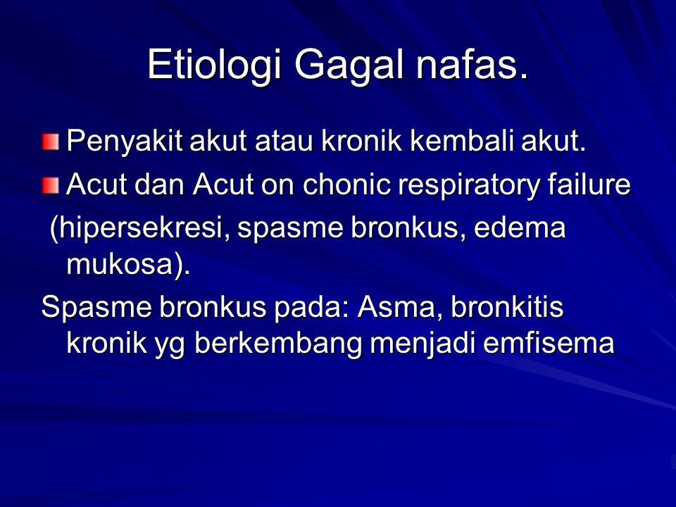 Etiologi Gagal nafas.Penyakit akut atau kronik kembali akut.