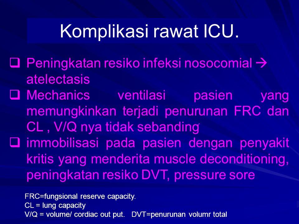 Komplikasi rawat ICU.