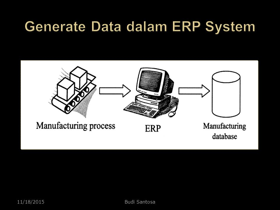  Enterprise Resources Planning (ERP) systems generate large volumes of data.  Examples of data sources in manufacturing include:  Schedules.  Prod