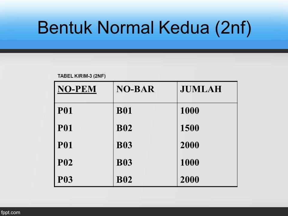 Bentuk Normal Kedua (2nf) NO-PEMNO-BARJUMLAH P01 P02 P03 B01 B02 B03 B02 1000 1500 2000 1000 2000 TABEL KIRIM-3 (2NF)