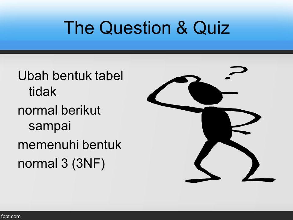 The Question & Quiz Ubah bentuk tabel tidak normal berikut sampai memenuhi bentuk normal 3 (3NF)