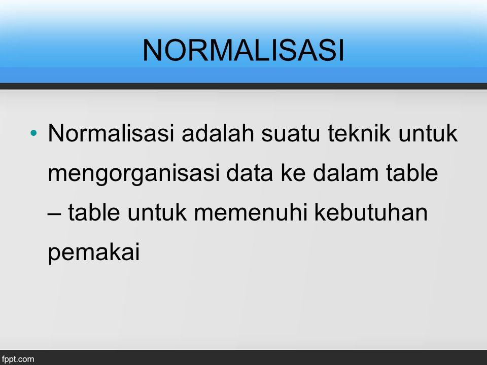 NORMALISASI Normalisasi adalah suatu teknik untuk mengorganisasi data ke dalam table – table untuk memenuhi kebutuhan pemakai