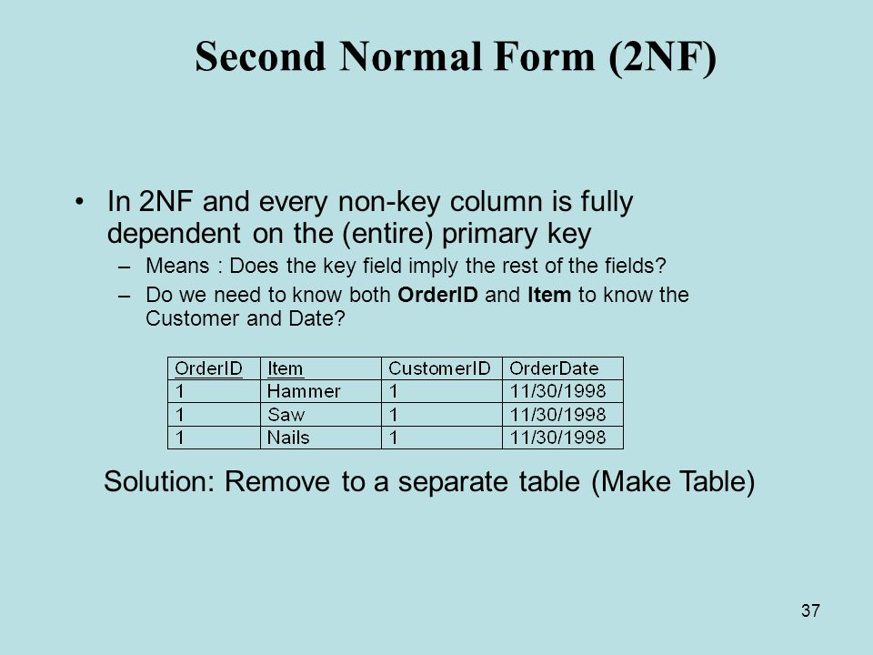 37 Second Normal Form (2NF) In 2NF and every non-key column is fully dependent on the (entire) primary key –Means : Does the key field imply the rest of the fields.