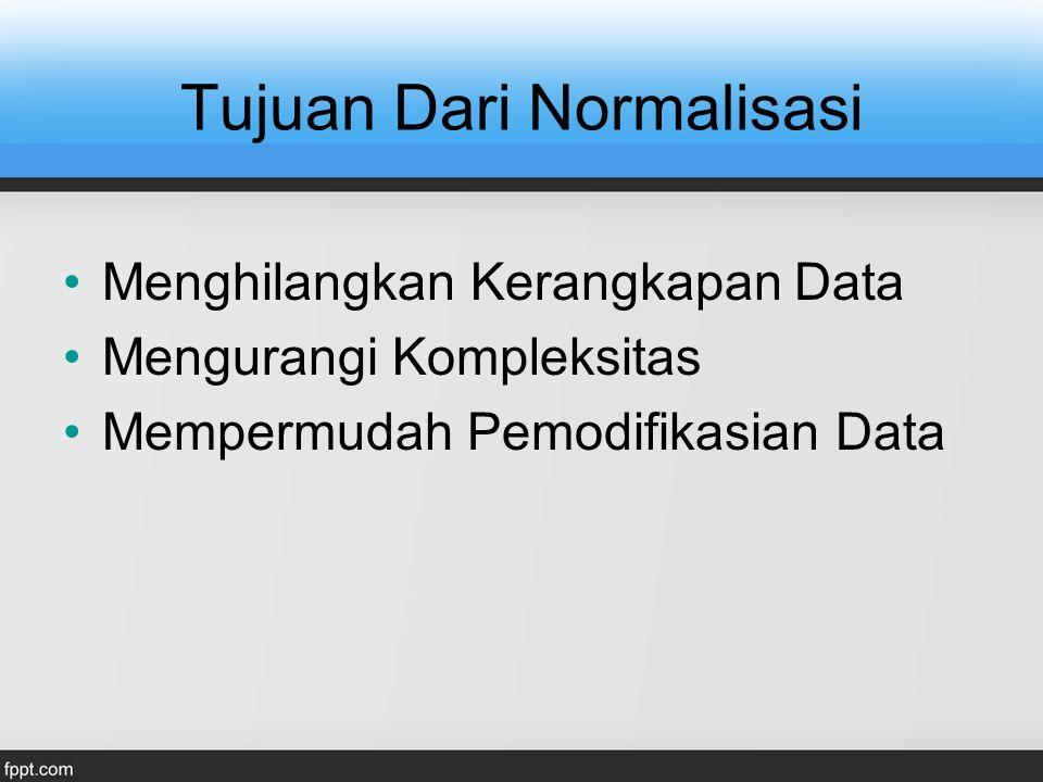 Normalisasi Database Perkuliahan NO-MHSNAMA- MHS KODE- MK JURUS AN NAMA-MKKODE- DOSEN NAMA-DOSENNILAI 2683 5432 WELLI BAKRI MI350 MI465 MI350 AK201 MK300 MI AK MANAJEMEN DB ANALISIS PRC SISTEM MANAJEMEN DB AKUNT.KEUANGAN DASAR PEMASARAN B104 B317 B104 D310 B212 ATI DITA ATI LIA LOLA ABCBAABCBA ASUMSI : ASUMSI : SEORANG MHS DAPAT MENGAMBIL BEBERAPA MATAKULIAH SEORANG MHS DAPAT MENGAMBIL BEBERAPA MATAKULIAH SATU MATAKULIAH DAPAT DIAMBIL OLEH LBH DR 1 MHSW SATU MATAKULIAH DAPAT DIAMBIL OLEH LBH DR 1 MHSW SATU MATAKULIAH HANYA DIAJARKAN SATU DOSEN SATU MATAKULIAH HANYA DIAJARKAN SATU DOSEN SATU DOSEN DAPAT MENGAJAR BEBERAPA MATAKULIAH SATU DOSEN DAPAT MENGAJAR BEBERAPA MATAKULIAH SEORANG MHSW PD MATAKULIAH TERTENTU HANYA MEMPUNYAI SATU NILAI SEORANG MHSW PD MATAKULIAH TERTENTU HANYA MEMPUNYAI SATU NILAI