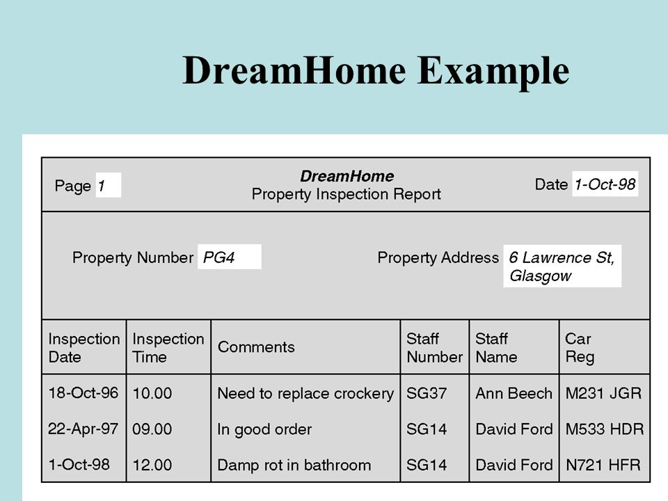 40 DreamHome Example