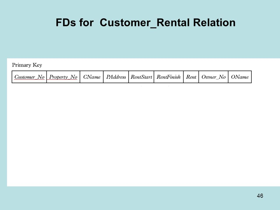 46 FDs for Customer_Rental Relation Rental(Customer_No, Property_No, RentStart, RentFinish) Customer (Customer_No, Cname) Property_Owner (Property_No, Paddress, Rent, Owner_No, Oname)