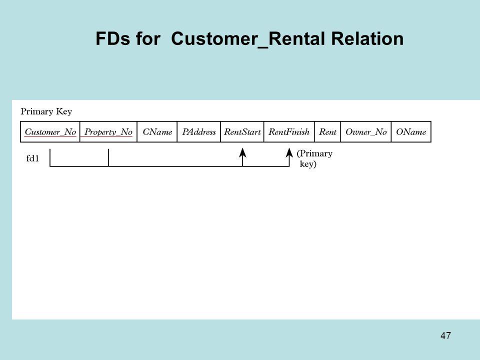 47 FDs for Customer_Rental Relation Rental(Customer_No, Property_No, RentStart, RentFinish) Customer (Customer_No, Cname) Property_Owner (Property_No,