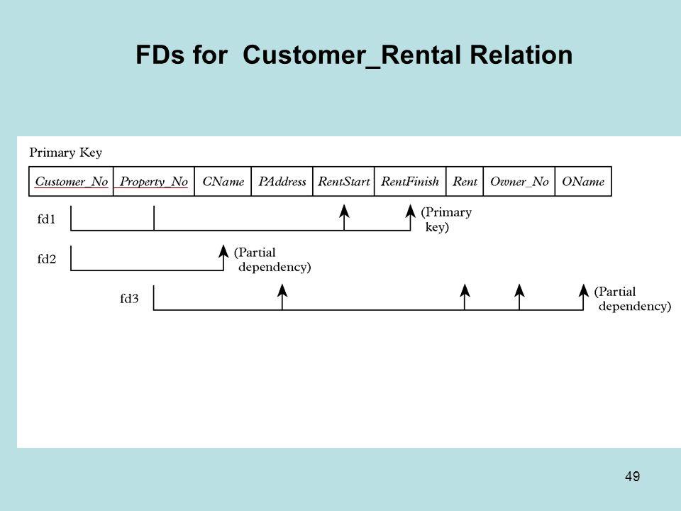 49 FDs for Customer_Rental Relation Rental(Customer_No, Property_No, RentStart, RentFinish) Customer (Customer_No, Cname) Property_Owner (Property_No,