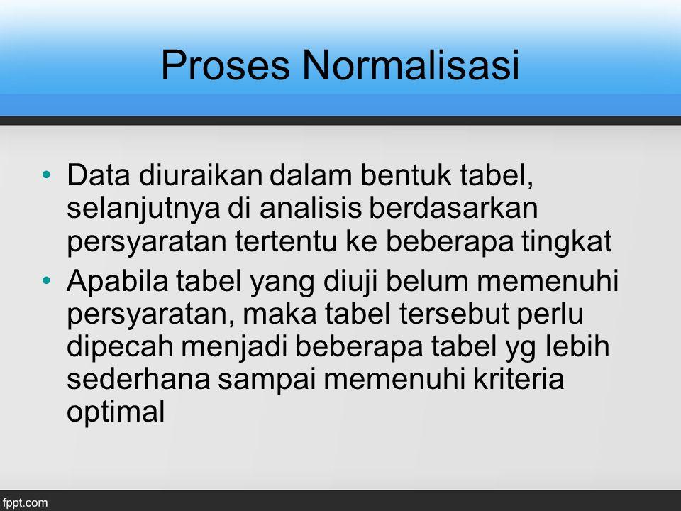 Proses Normalisasi Data diuraikan dalam bentuk tabel, selanjutnya di analisis berdasarkan persyaratan tertentu ke beberapa tingkat Apabila tabel yang