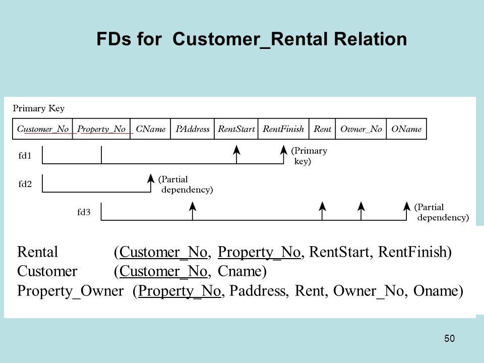 50 FDs for Customer_Rental Relation Rental(Customer_No, Property_No, RentStart, RentFinish) Customer (Customer_No, Cname) Property_Owner (Property_No,