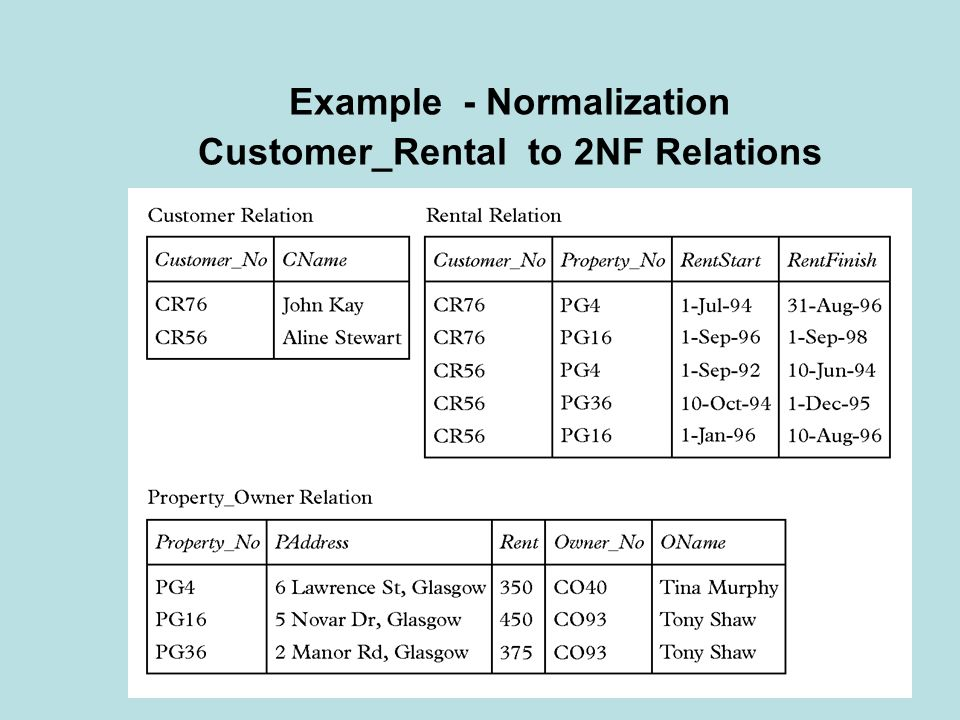 51 Example - Normalization Customer_Rental to 2NF Relations