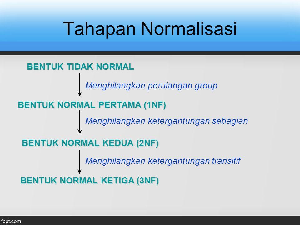 Tahapan Normalisasi BENTUK TIDAK NORMAL BENTUK NORMAL PERTAMA (1NF) BENTUK NORMAL KEDUA (2NF) BENTUK NORMAL KETIGA (3NF) Menghilangkan ketergantungan
