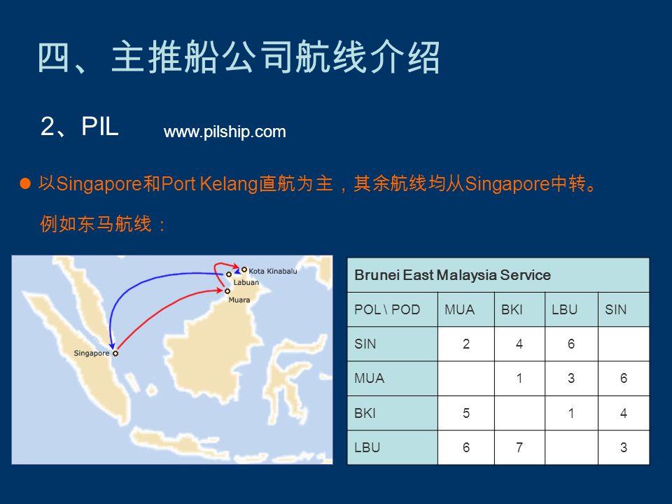 四、主推船公司航线介绍 2 、 PIL www.pilship.com 以 Singapore 和 Port Kelang 直航为主,其余航线均从 Singapore 中转。 例如东马航线: Brunei East Malaysia Service POL \ PODMUABKILBUSIN 246 MUA 136 BKI5 14 LBU67 3