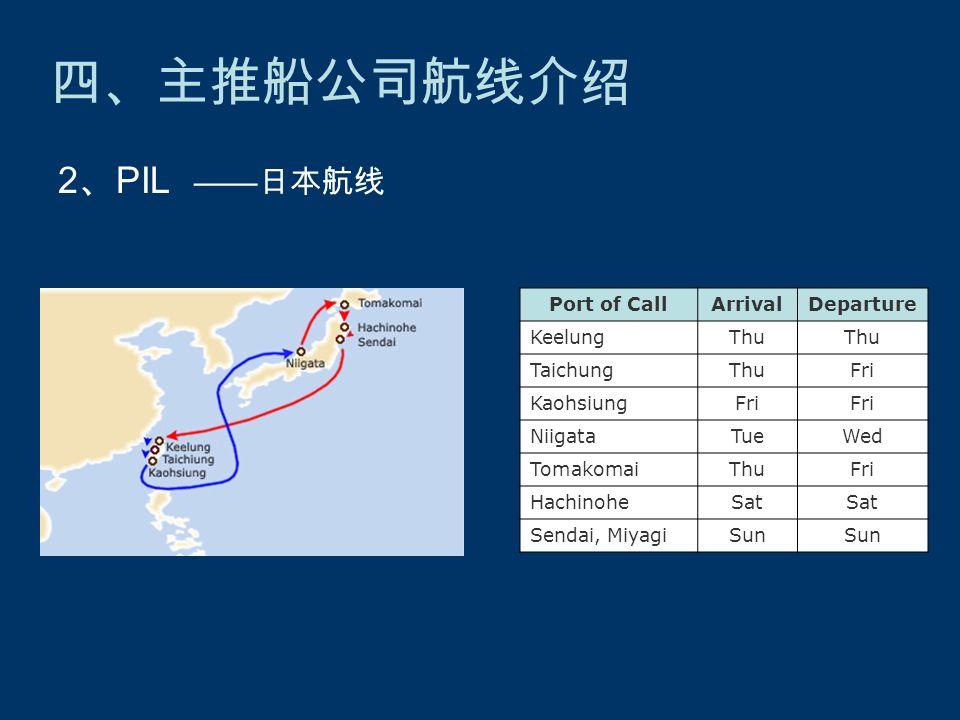 四、主推船公司航线介绍 —— 日本航线 2 、 PIL Port of CallArrivalDeparture KeelungThu TaichungThuFri KaohsiungFri NiigataTueWed TomakomaiThuFri HachinoheSat Sendai, MiyagiSun