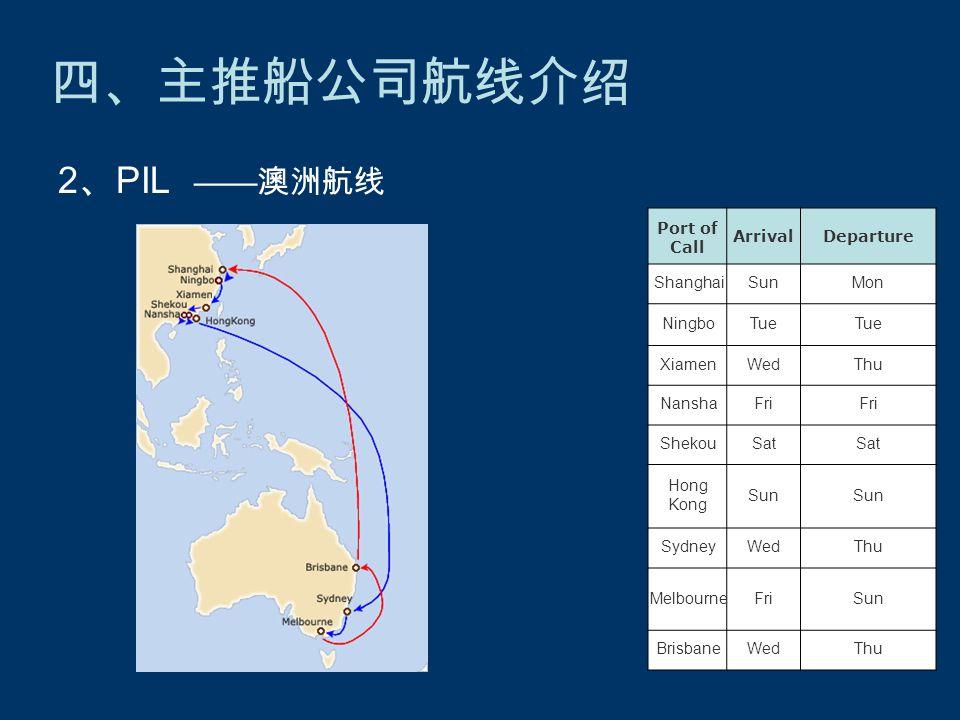 四、主推船公司航线介绍 —— 澳洲航线 2 、 PIL Port of Call ArrivalDeparture ShanghaiSunMon NingboTue XiamenWedThu NanshaFri ShekouSat Hong Kong Sun SydneyWedThu MelbourneFriSun BrisbaneWedThu