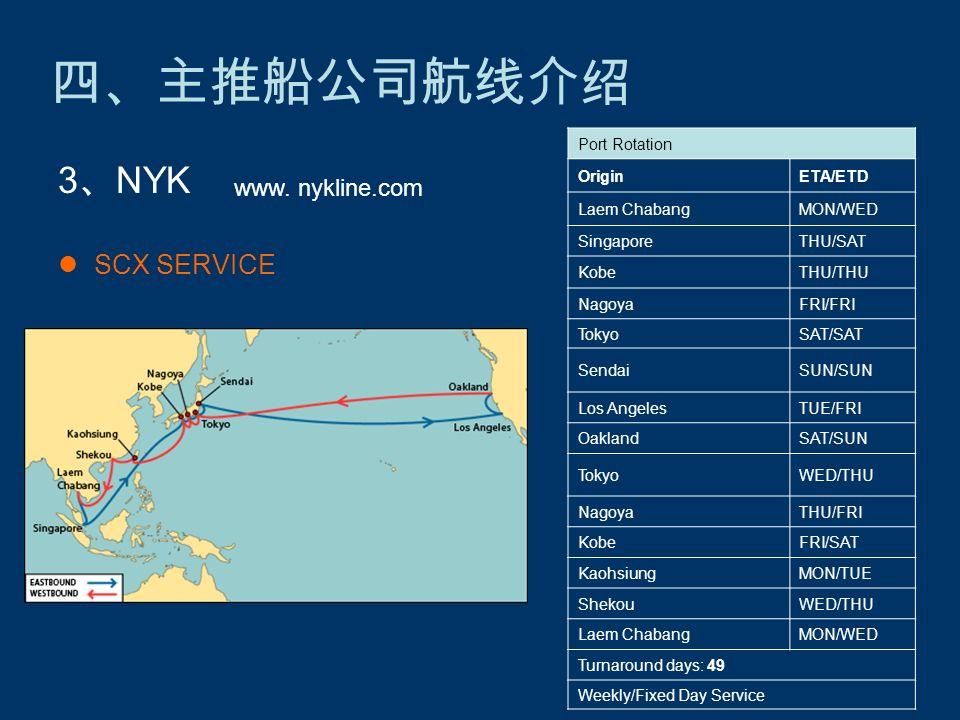 四、主推船公司航线介绍 3 、 NYK SCX SERVICE www.
