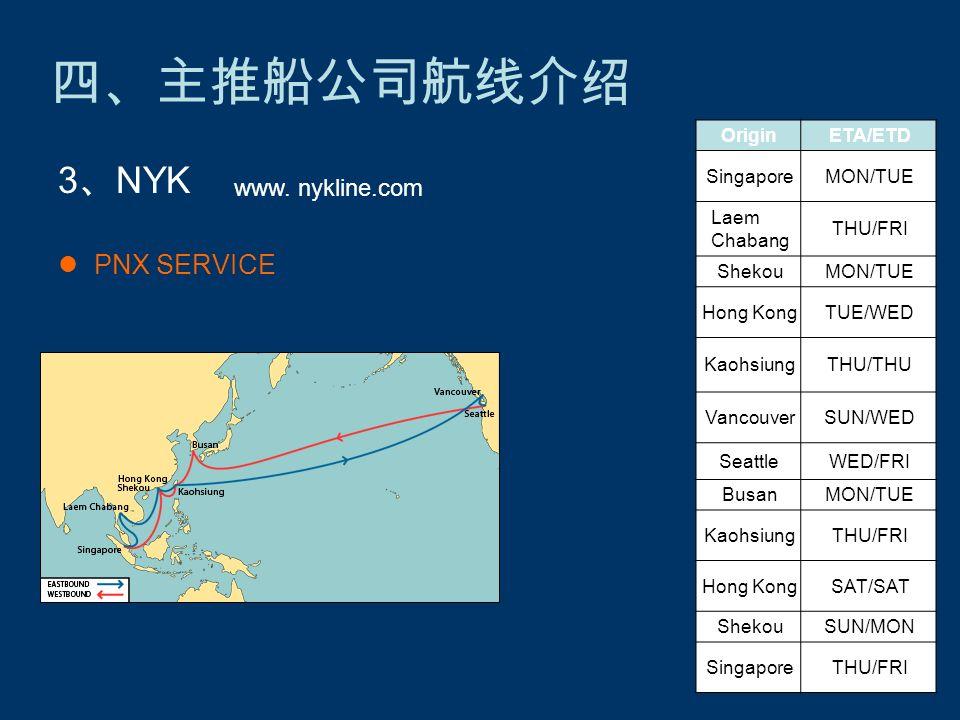 四、主推船公司航线介绍 3 、 NYK PNX SERVICE www.