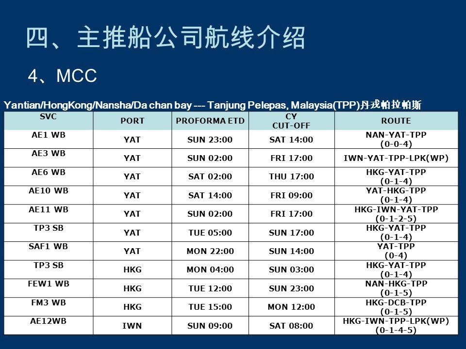 四、主推船公司航线介绍 4 、 MCC Yantian/HongKong/Nansha/Da chan bay --- Tanjung Pelepas, Malaysia(TPP)丹戎帕拉帕斯 SVC PORTPROFORMA ETD CY CUT-OFF ROUTE AE1 WB YATSUN 23:00SAT 14:00 NAN-YAT-TPP (0-0-4) AE3 WB YATSUN 02:00FRI 17:00IWN-YAT-TPP-LPK(WP) AE6 WB YATSAT 02:00THU 17:00 HKG-YAT-TPP (0-1-4) AE10 WB YATSAT 14:00FRI 09:00 YAT-HKG-TPP (0-1-4) AE11 WB YATSUN 02:00FRI 17:00 HKG-IWN-YAT-TPP (0-1-2-5) TP3 SB YATTUE 05:00SUN 17:00 HKG-YAT-TPP (0-1-4) SAF1 WB YATMON 22:00SUN 14:00 YAT-TPP (0-4) TP3 SB HKGMON 04:00SUN 03:00 HKG-YAT-TPP (0-1-4) FEW1 WB HKGTUE 12:00SUN 23:00 NAN-HKG-TPP (0-1-5) FM3 WB HKGTUE 15:00MON 12:00 HKG-DCB-TPP (0-1-5) AE12WB IWNSUN 09:00SAT 08:00 HKG-IWN-TPP-LPK(WP) (0-1-4-5)