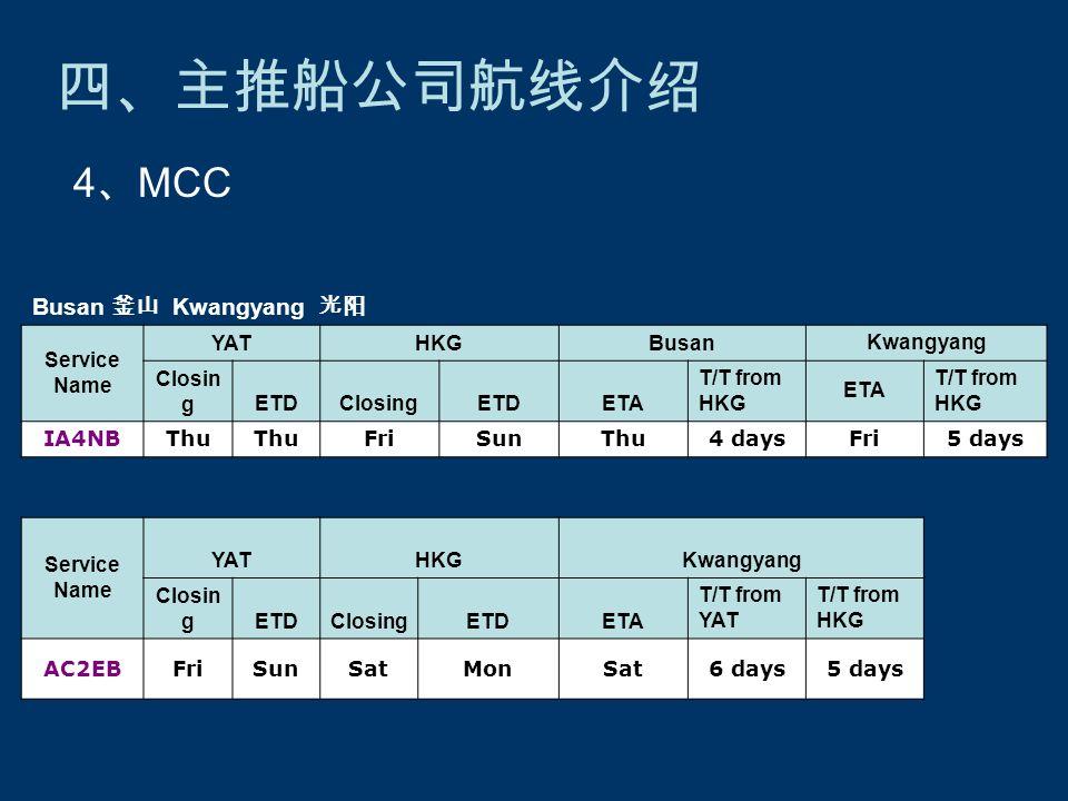 四、主推船公司航线介绍 4 、 MCC Busan 釜山 Kwangyang 光阳 Service Name YATHKGBusan Kwangyang Closin gETDClosingETDETA T/T from HKG ETA T/T from HKG IA4NBThu FriSunThu4 daysFri5 days Service Name YATHKGKwangyang Closin gETDClosingETDETA T/T from YAT T/T from HKG AC2EBFriSunSatMonSat6 days5 days