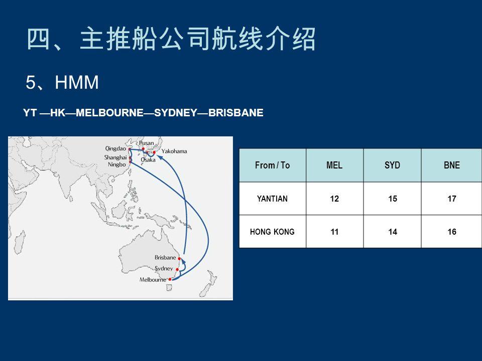 四、主推船公司航线介绍 5 、 HMM YT —HK—MELBOURNE—SYDNEY—BRISBANE From / ToMELSYDBNE YANTIAN 121517 HONG KONG 111416