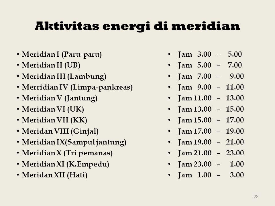 Aktivitas energi di meridian Meridian I (Paru-paru) Meridian II (UB) Meridian III (Lambung) Merridian IV (Limpa-pankreas) Meridian V (Jantung) Meridia