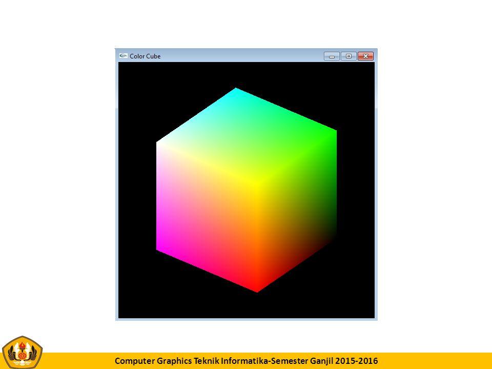 GK11 Computer Graphics Teknik Informatika-Semester Ganjil 2015-2016 ColorCube.c