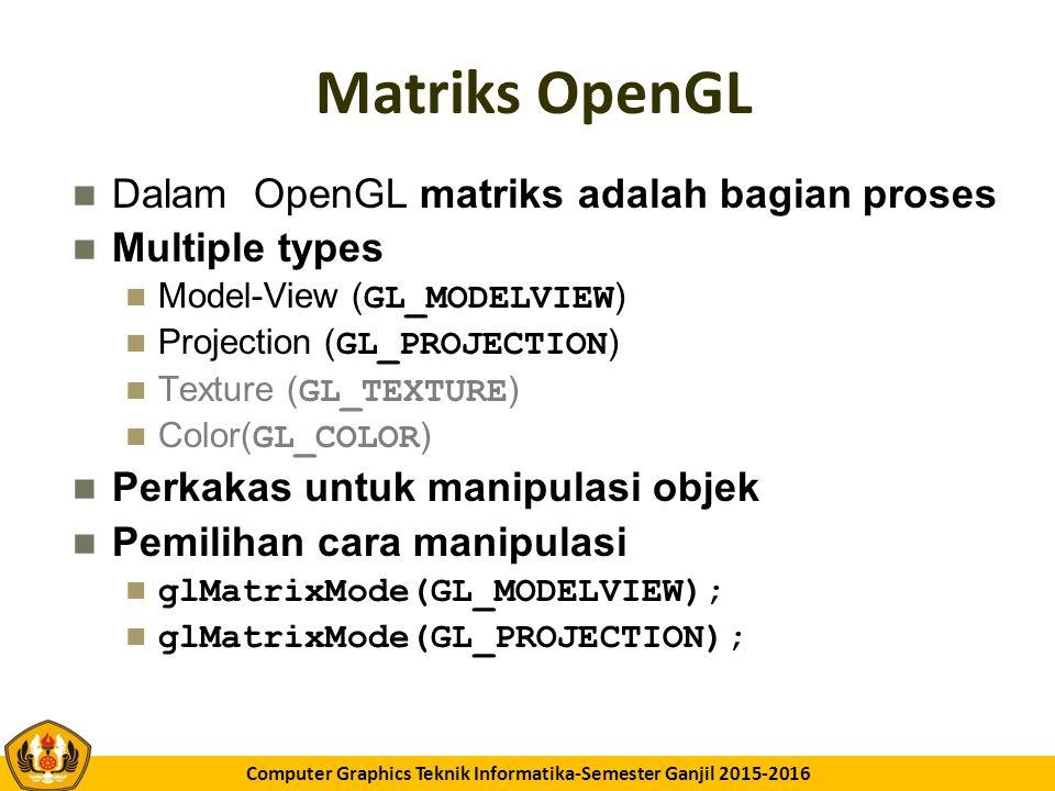 GK11 Computer Graphics Teknik Informatika-Semester Ganjil 2015-2016 Matriks OpenGL Dalam OpenGL matriks adalah bagian proses Multiple types Model-View ( GL_MODELVIEW ) Projection ( GL_PROJECTION ) Texture ( GL_TEXTURE ) Color( GL_COLOR ) Perkakas untuk manipulasi objek Pemilihan cara manipulasi glMatrixMode(GL_MODELVIEW); glMatrixMode(GL_PROJECTION);