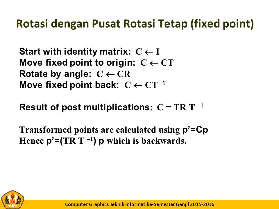GK11 Computer Graphics Teknik Informatika-Semester Ganjil 2015-2016 Rotasi dengan Pusat Rotasi Tetap (fixed point) Start with identity matrix: C  I M